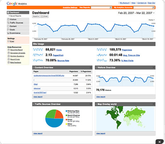 Google Analytics Demo
