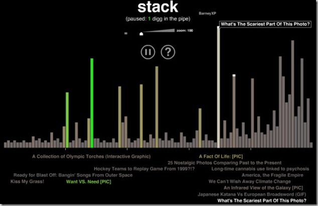 digg-stack-30-mins-later