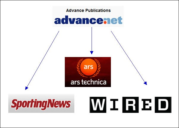 advance-publications