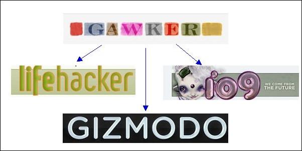 gawker-media