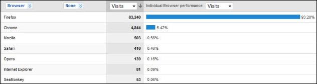 stumbleupon-browser