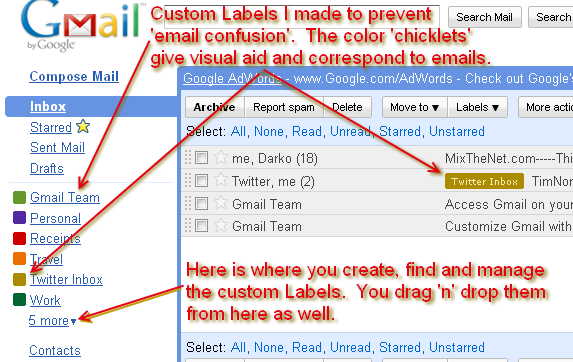 Gmail labels & Chicklets